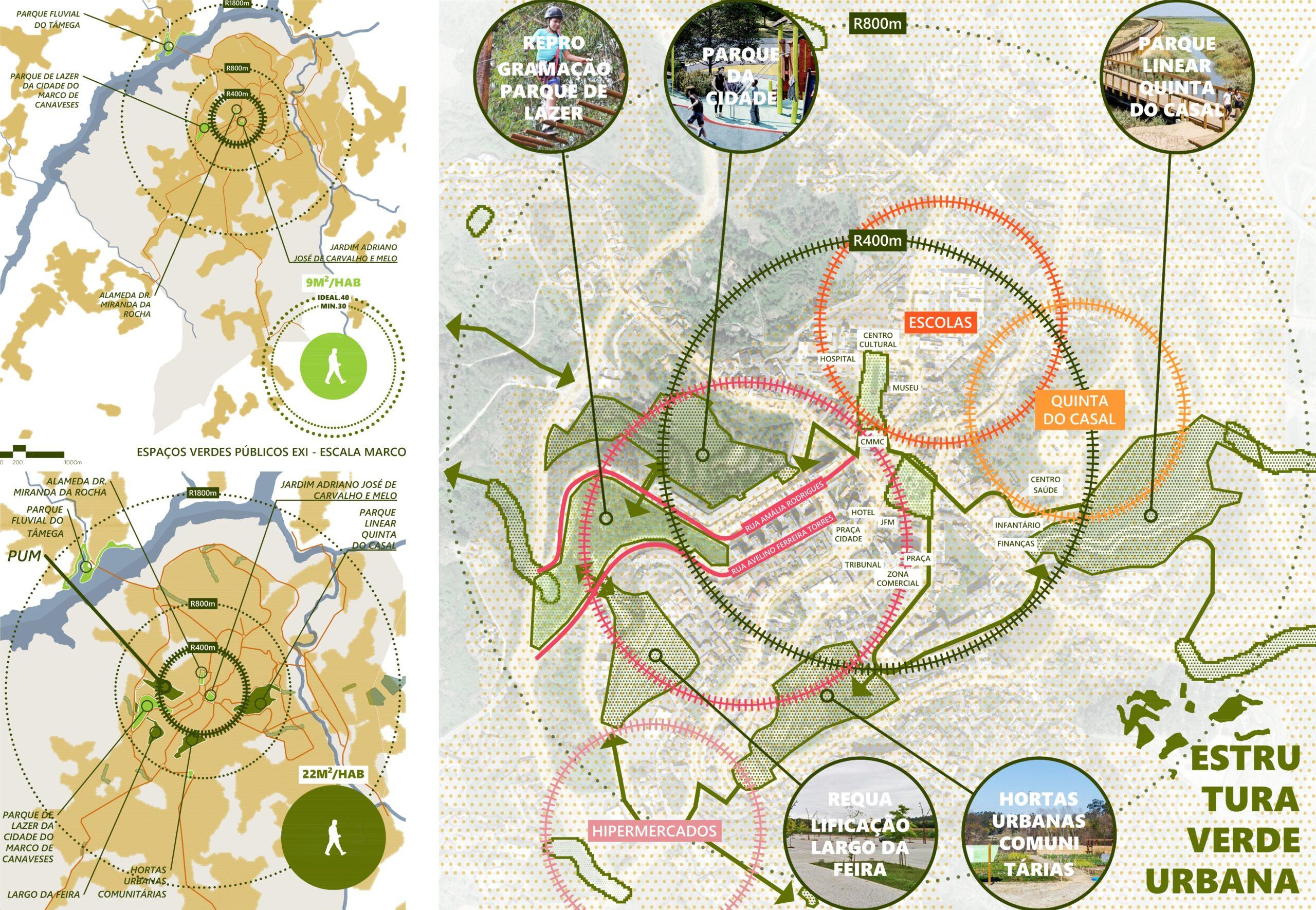 parque urbano do marco de canaveses